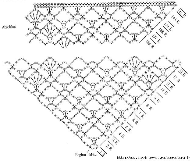 Mejores 50 imágenes de crochet en Pinterest | Patrones de ganchillo ...
