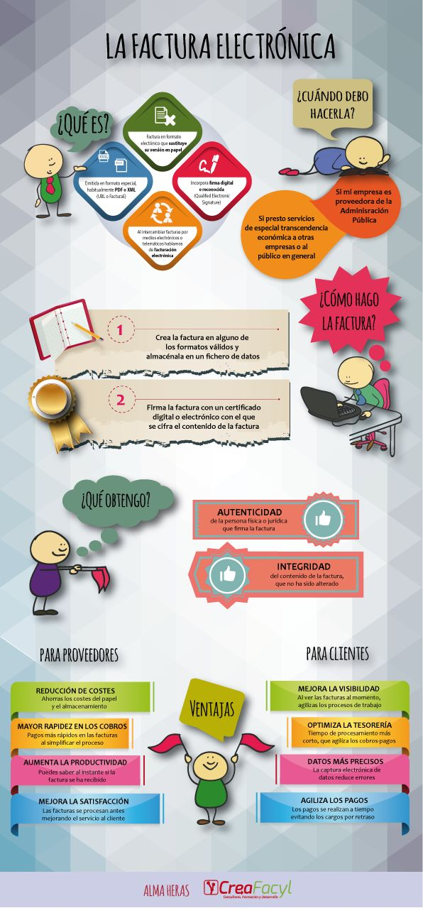 #Infografía Factura Electrónica #infografia #infographic