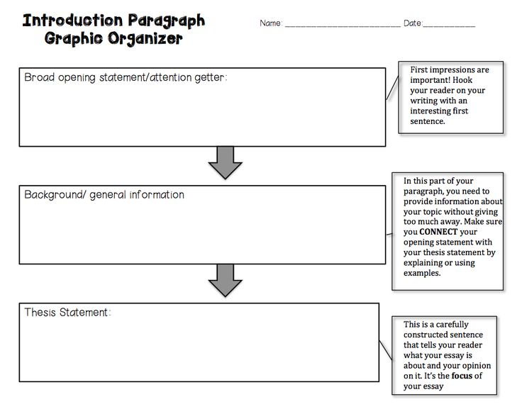 intro paragraph and thesis An introduction often ends on the thesis statement it begins with a broad  see  sample essay 1 and sample essay 2 for model introductions.