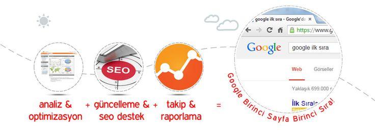 Kurumsal SEO Eğitimi  Firmalara Optimizasyon Dersleri  http://www.seodestek.com.tr/hizmetler/  #seo #seoeğitimi #seokurumsaleğitim