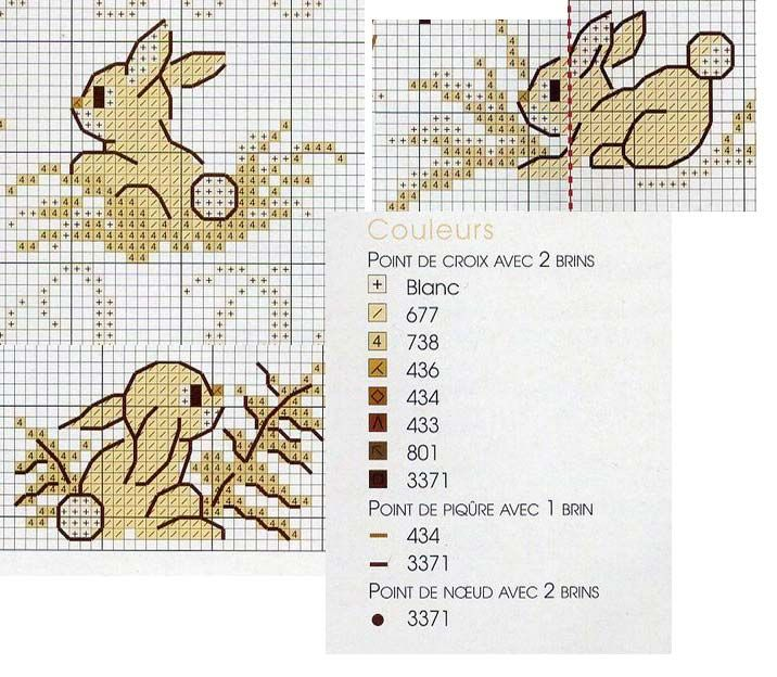 Easter: Baby Bunnies cross stitch chart