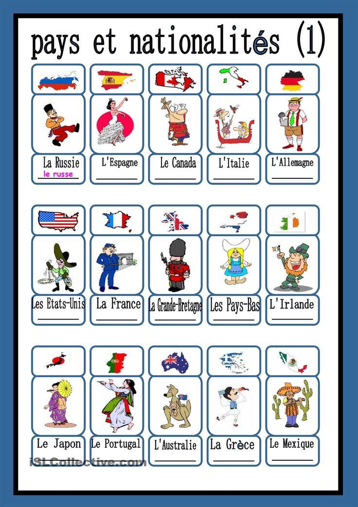 Vocabulaire: Les nationalités :: Le français
