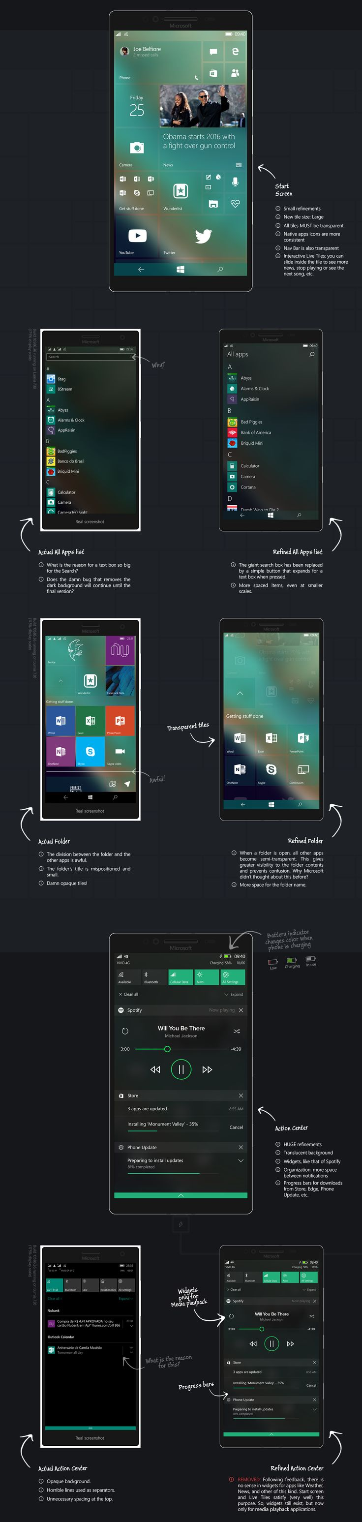 An overview about Windows 10 Mobile UI/UX design, considering details overlooked…