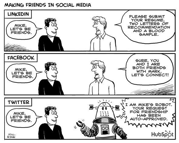 How to friend on #SocialMedia platforms: Media Cartoon, Comic, Marketing, Social Media, Funny, Socialmedia, Medium