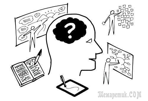 Математические задачи - Логика и рассуждения