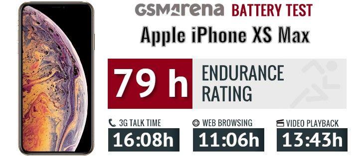 ايفون اكس ماكس بأفضل سعر مواصفات Apple Iphone X Max ايفون X Max جرير Battery Testing Danger Sign