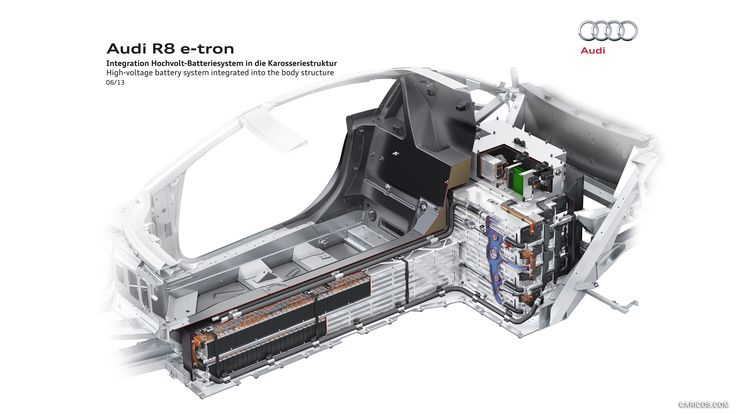 2013 Audi R8 e-tron High-voltage Battery System Integrated Into Body Structure - Technical Drawing HD