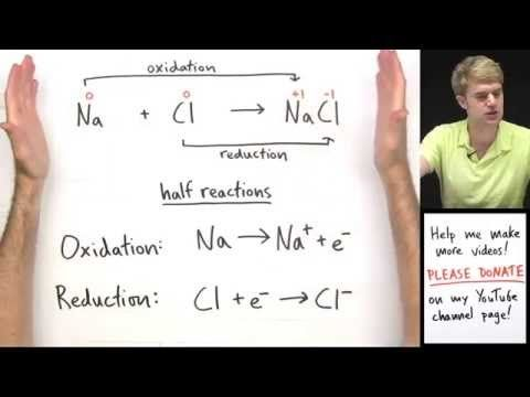 Introduction to Oxidation Reduction (Redox) Reactions - YouTube