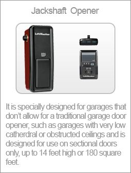 Garage Door Opener Repair New Installation In The Los Angeles CA Surrounding Areas We Carry All Parts Brands