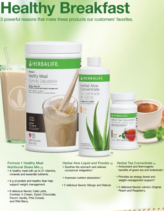 Start your day with a healthy breakfast. We all know breakfast is the most important meal of the day so why not kick start your day the Herbalife way! Includes our core Daily Nutrition product Formulas 1, plus Herbal Aloe Concentrate for soothing and cleansing the digestive system and Instant Herbal Beverage for an energy boost.