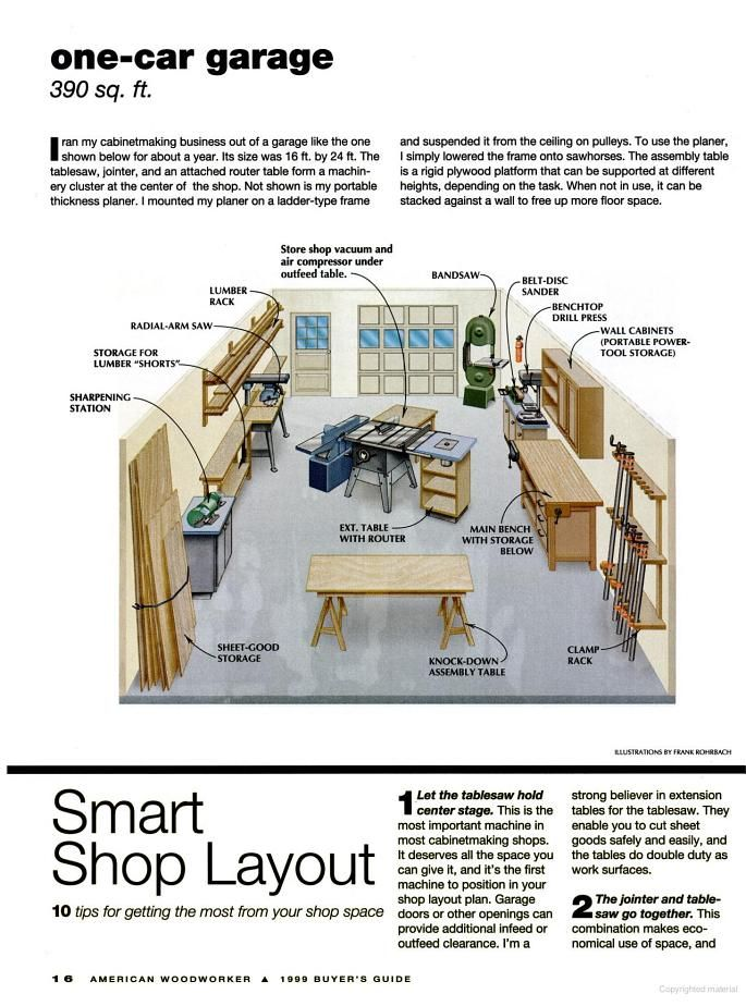 Perfect How To Lay Out A Woodworking Shop PDF Woodworking