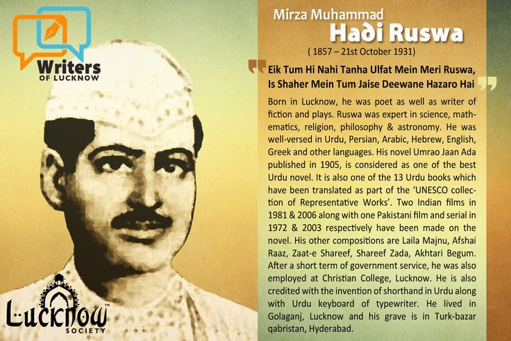 "Mirza Hadi Ruswa-Writer of one of the most famous novels in urdu ""Umrao Jaan"" belonged to Lucknow"