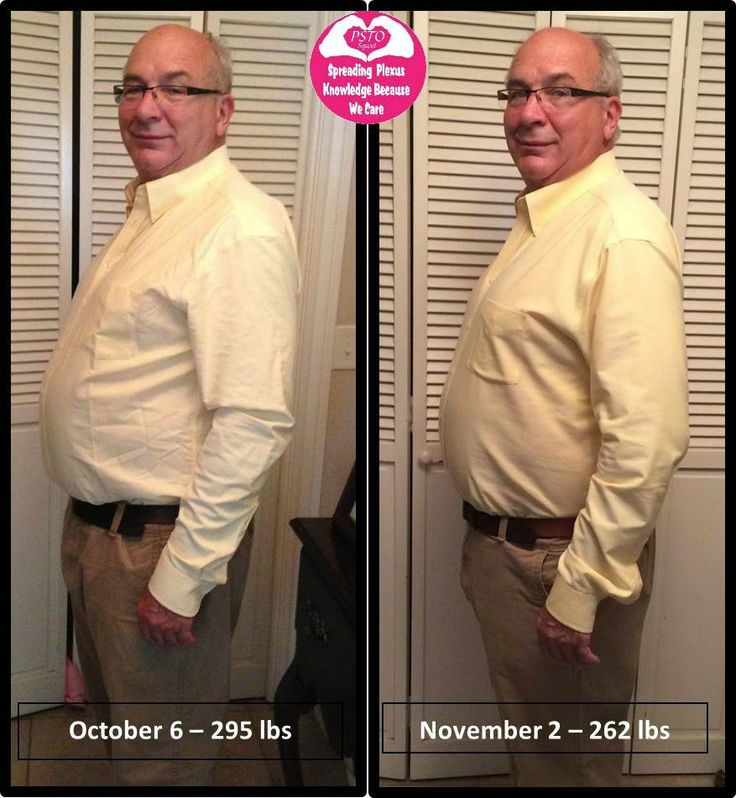 Men of Plexus Slim! Awesome Results!