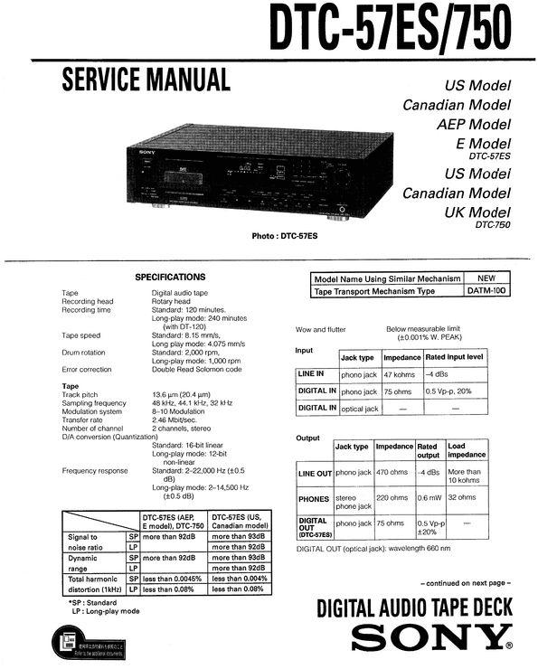 Sony DTC-57ES DAT , Original Service Manual PDF format suitable for Windows XP, Vista, 7 DOWNLOAD