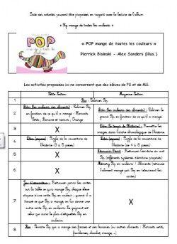 Malette ZIL Cycle 1 La liste des activités que l'on peut proposer autour de l'album « Pop mange de toutes les couleurs »