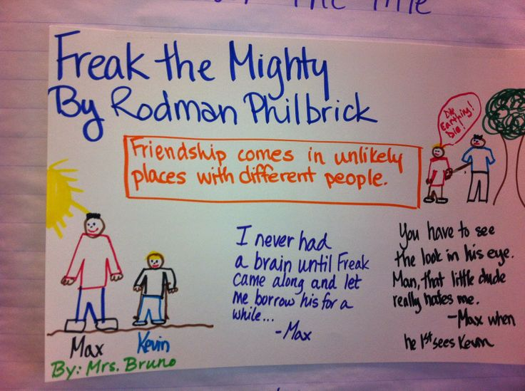 freak the mighty and ability extended response essay In 'freak the mighty' by rodman philbrick, max and kevin are an odd couple of misfits who find each other and grow from the experience in this.