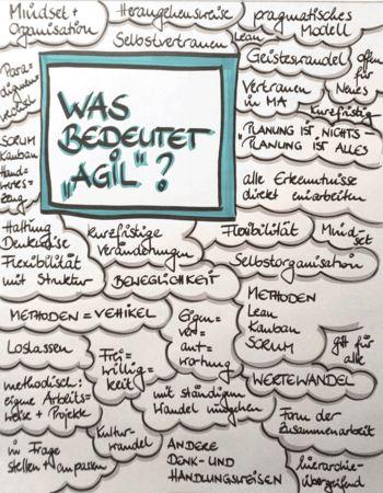 """Die Bandbreite der Interpretation des Begriffs """"agil"""" ist immens, wie diese Workshop-Ergebnisse der Techniker Krankenkasse zeigen. © Judith Andresen – Andreas Eistert"""