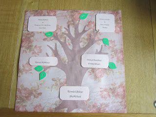 Pink-Crafty-Devil: 30th Anniversary Scrapbook