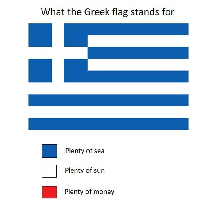 White Flags Are Strong Memes Viral Trends Funny Meme Twitch Kappa White Flag Memes Flag