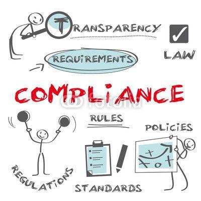 Compliance, Regeleinhaltung, Notizen