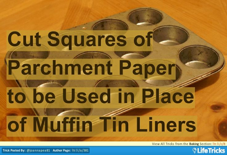 Baking - Cut Squares of Parchment Paper to be Used in Place of Muffin Tin Liners