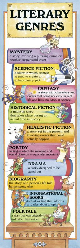 extension 1 science fiction genre essay Definition of genre genre means a type of art, literature, or music characterized by a specific form, content, and stylefor example, literature has four main genres: poetry, drama, fiction, and non-fiction.