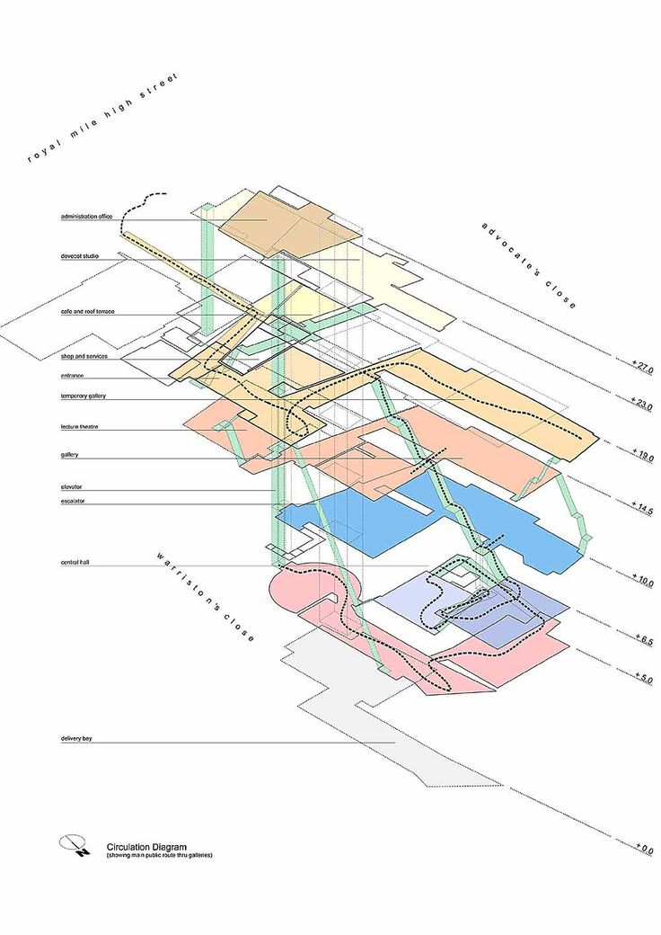architectural circulation diagram  Google Search   ARC607