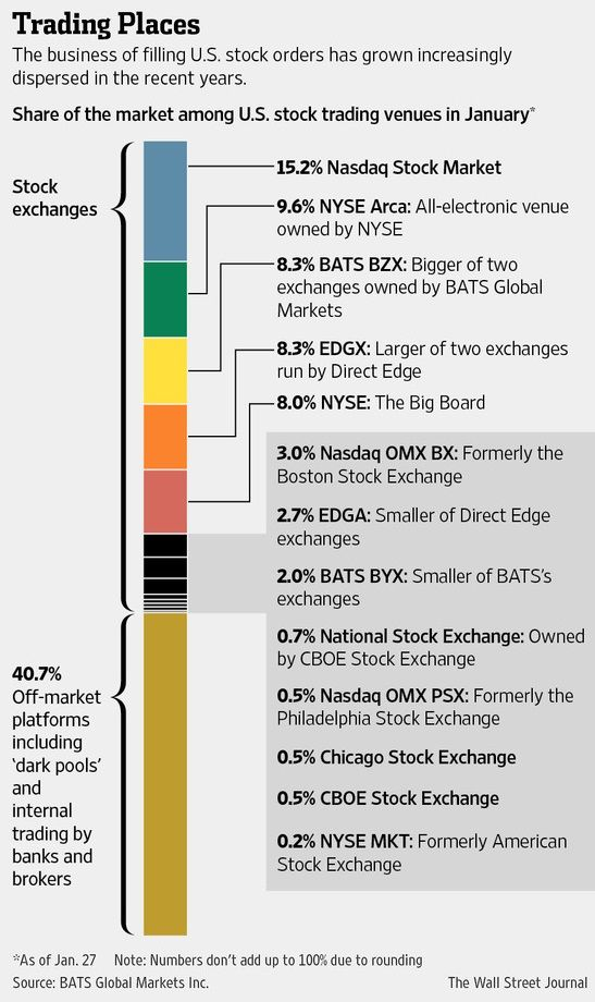 Canadian stock options exchange