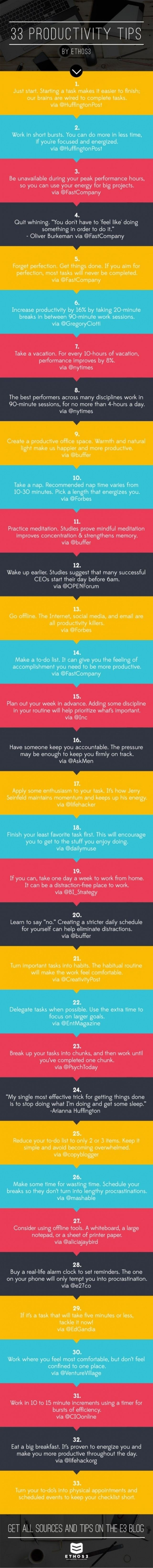 18. 33 #Productivity Tips - 39 Incredibly #Useful Infographics for #Students ... → Teen #Chunks