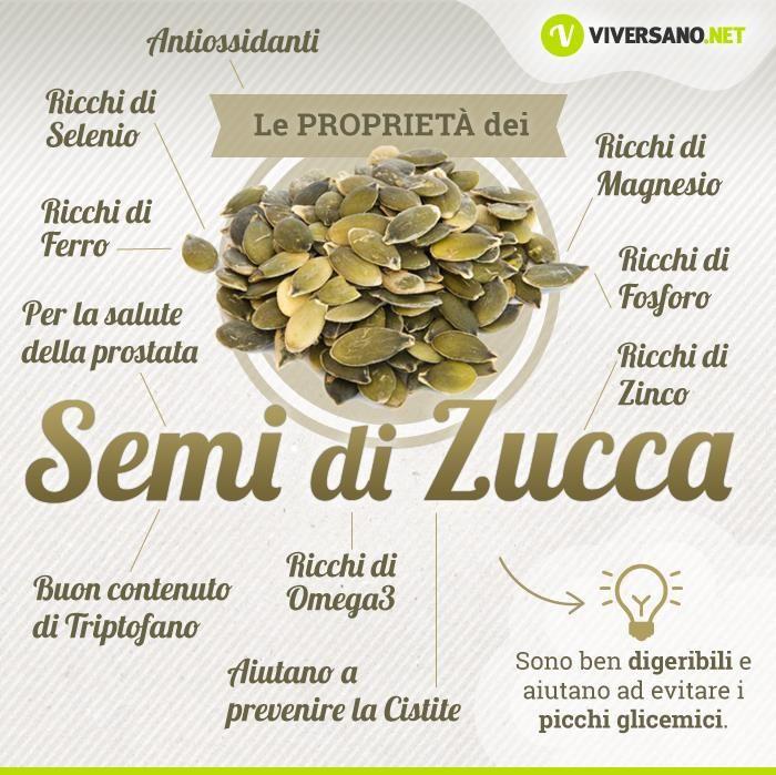 Semi di Zucca - Viversano - Google+