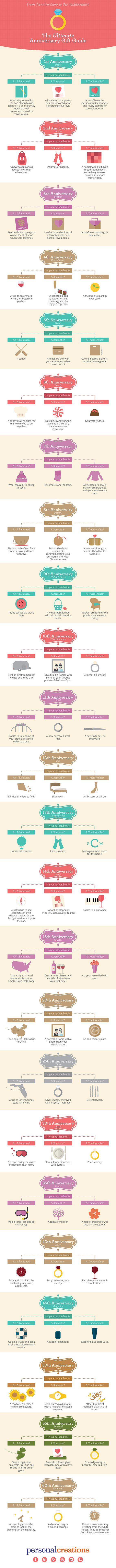 ... anniversary wedding anniversary gifts 2nd anniversary gift ideas for
