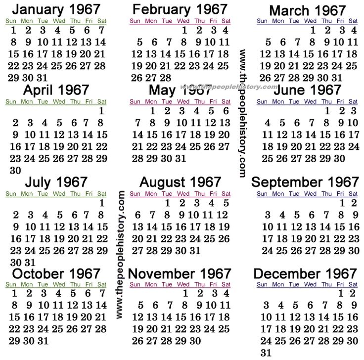 What Happened in 1967 inc. Pop Culture, Prices Significant Events, Key Technology and Inventions