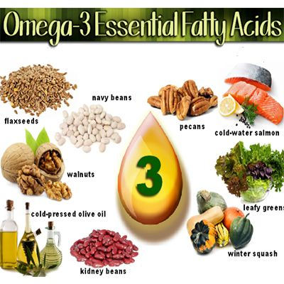 omega 3 fatty acids and depression essay Before one can begin to understand the benefits of omega 3 fatty acids on the life of athletes one needs to have an understanding on what they are and how they work as a supplement to the body one food trend that gained significant momentum during 2005 was the increased prevalence of heart healthy omega 3 fatty acids.