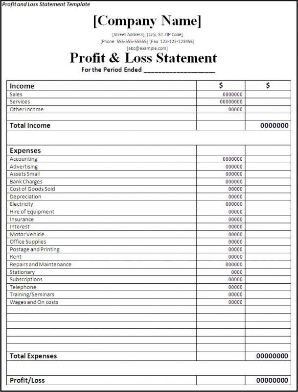 Profit And Loss Template Check More At Https
