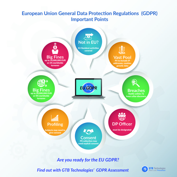 """General Data Protection Regulation (GDPR) On October 6, 2015, the EU's highest court (ECJ)[1] struck down the Safe Harbor Agreement between the US and the European Commission. Many believe the EU will move forward with the General Data Protection Regulation (GDPR), """"The EU General Data Protection Regulation (GDPR) was proposed in 2012 and aims to apply a single set ofContinue Reading"""