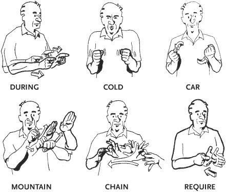how to say me in american sign language