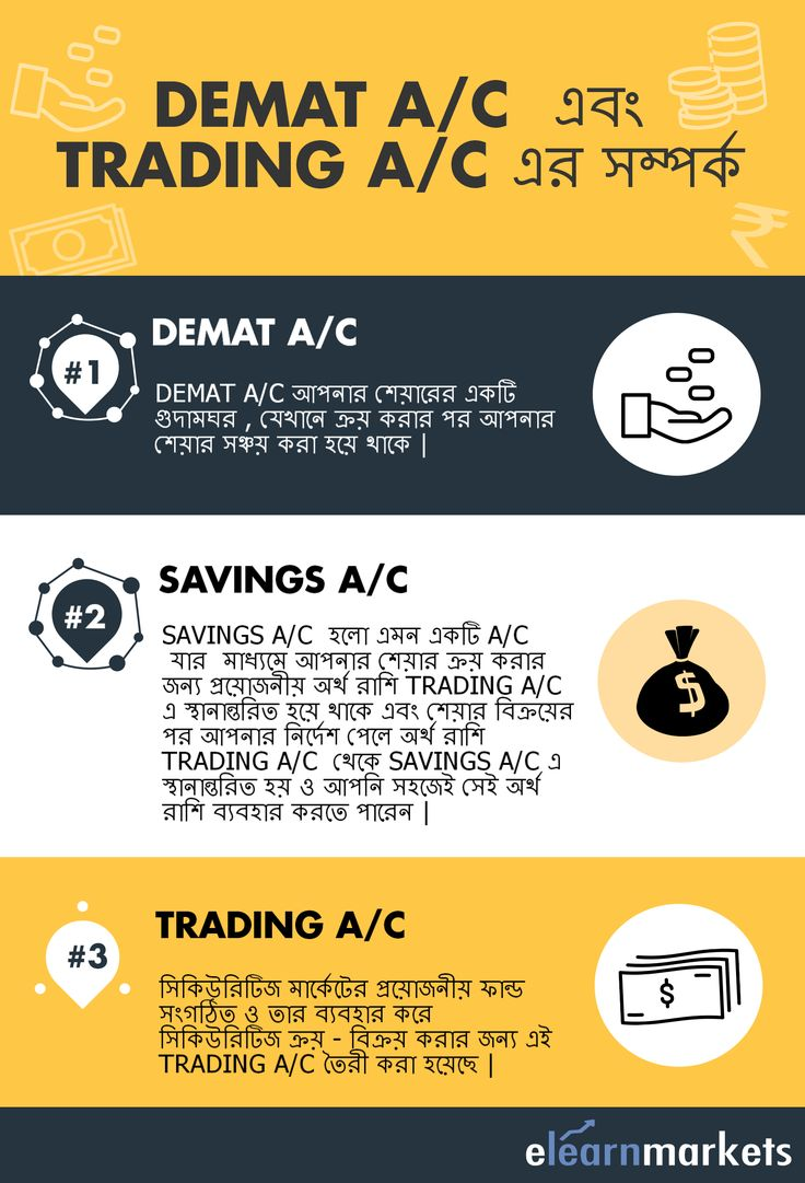 This pin talks about relation between Demat, Savings and Trading account in bengali.