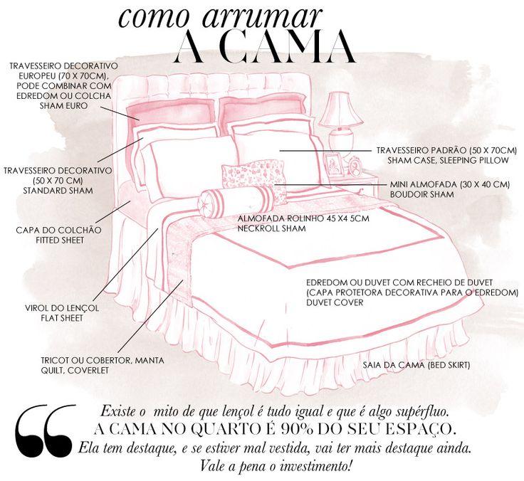 Como arrumar a cama: um guia ilustrado por Natália Giacometti