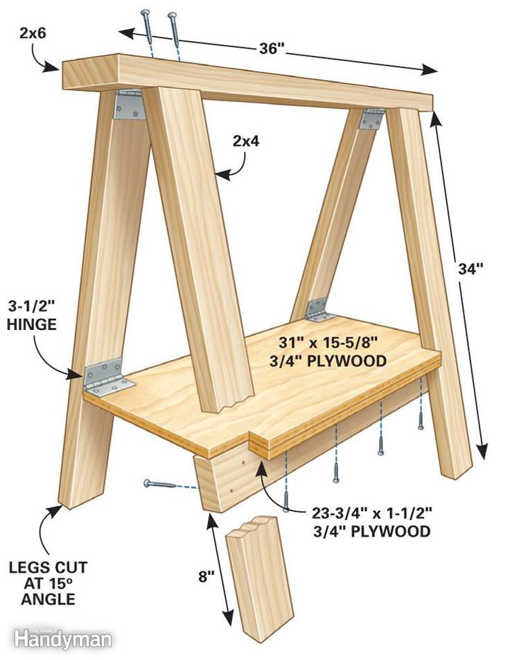 Sawhorses are an essential construction tool, and this article highlights 5 of the best—3 DIY designs, with complete plans, and two off-the-shelf favorites.