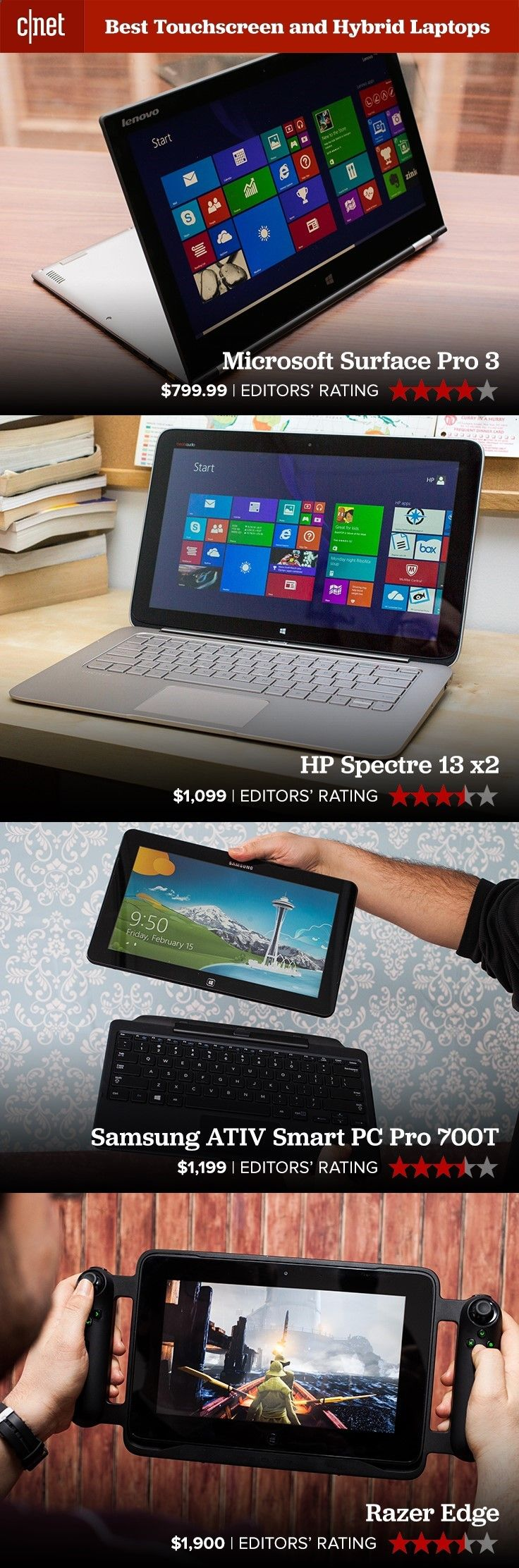 Ultrabook Laptops - Ultrabook Laptops - If youre interested in touchscreen laptops, you might like these. The Surface Pro 3 is Microsofts flagship tablet / laptop hybrid. If you choose the HP Spectre 13 x2, youll get a big screen with dual batteries. The Samsung ATIV Smart PC Pro 700T is an ultrabook that pops its top to remove the screen from the keyboard. Finally, the Razer Edge is one of the most inventive PC gaming devices in years. Check out the rest of our touchscreen and hybrid ...