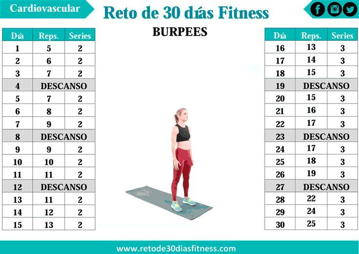 Ejercicio quema grasa | Reto de 30 días Fitness