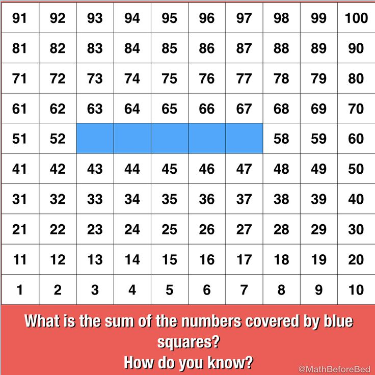 How many different ways can you determine the sum?