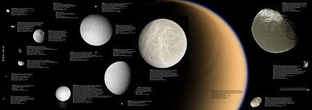 Images of several moons of Saturn. From left to right: Mimas, Enceladus, Tethys, Dione, Rhea; Titan in the background; Iapetus (top) and irregularly shaped Hyperion (bottom). Some small moons are also shown. All to scale.