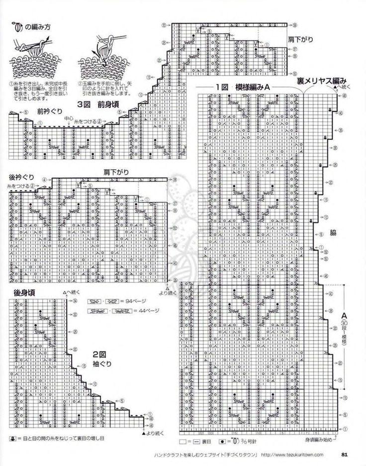 72 best window blind crochet images on Pinterest Cortinas - conduit fill chart