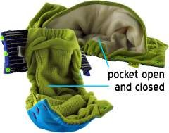 Purchase Antsy Pants™ for Daytime Use-Antsy Pants Pull-Up Cloth Diapers: Optimized For Successful Potty Training. Pull up idea