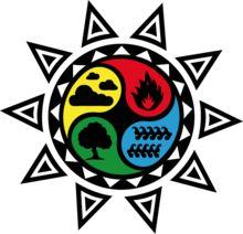 représentation des quatre éléments dans un symbole représentant le soleil