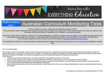 ALREADY USED BY A NUMBER OF AUSTRALIAN SCHOOLS!In Word AND PDF format! This means that you can type straight into the documents, or you can print off and handwrite in them as you please!**PLEASE NOTE that the purchase of this item is for the purchasers use in their classroom only.