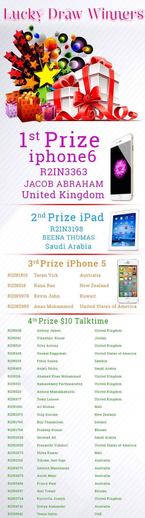 Lucky Draw Winners..  Find out if you're in the list or not