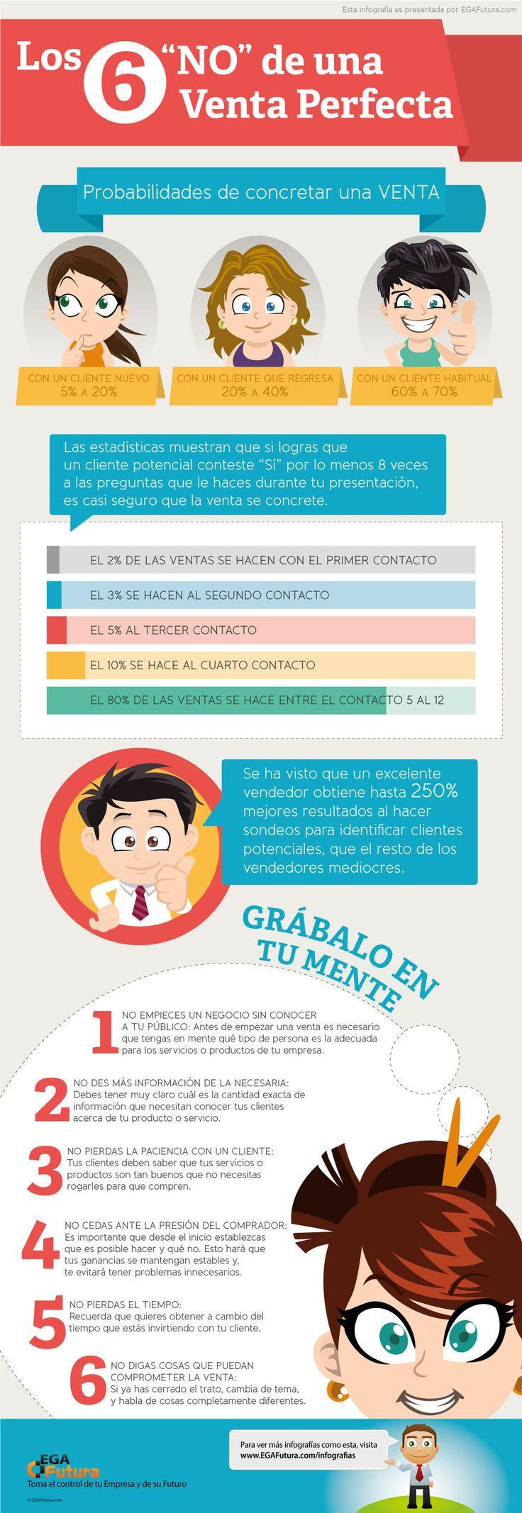 "Los 6 ""NO"" de una venta perfecta #infografia #infographic #marketing || Fuente http://www.egafutura.com/negocios/una-venta-perfecta"
