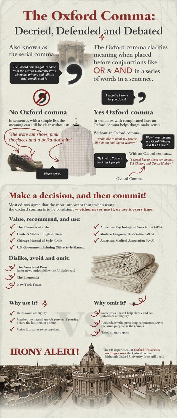 Just ALWAYS use it. Please. Infographics - PATHWAY-11 - BYU-Idaho Online Instruction Community